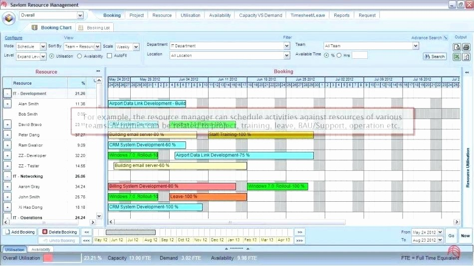 Software Project Plan Template Excel Inspirational Resource Planning Excel Template software Plan and