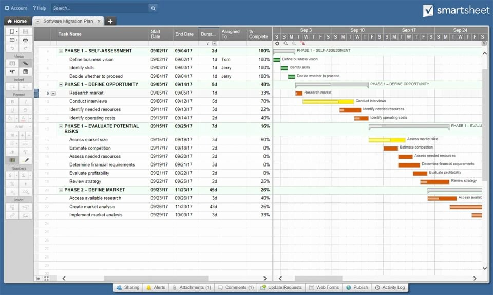 Software Project Plan Template Excel Lovely It Infrastructure Deployment Plan Gant T