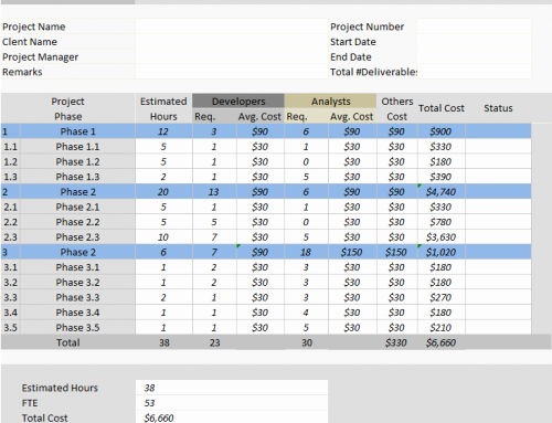 Software Project Plan Template Excel Lovely Project Plan Template Excel Free Download