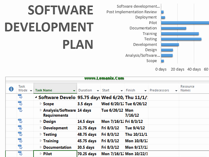Software Project Plan Template Excel Unique Training Management Plan Template Template Design