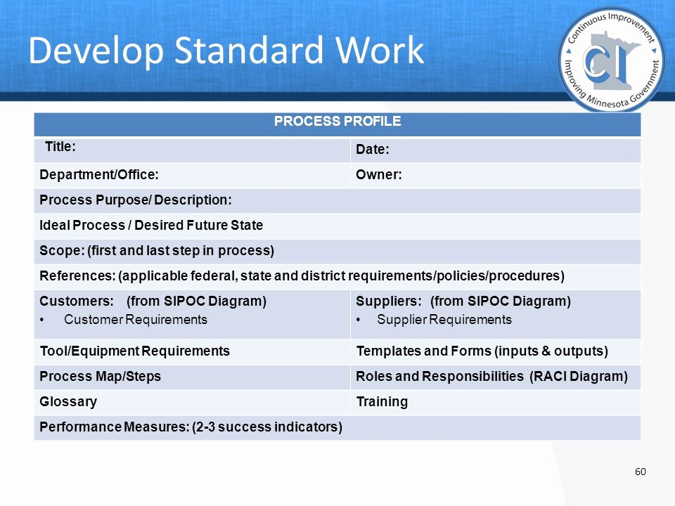 Standard Work Template for Office Awesome Kaizen Facilitator Project Slides Ppt