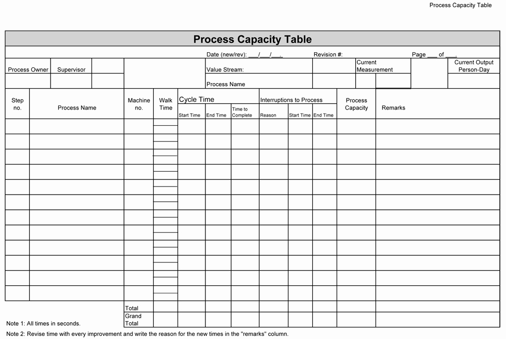 Standard Work Template for Office Awesome Kaizen Workshop Worksheets for the Lean Fice – the Lean