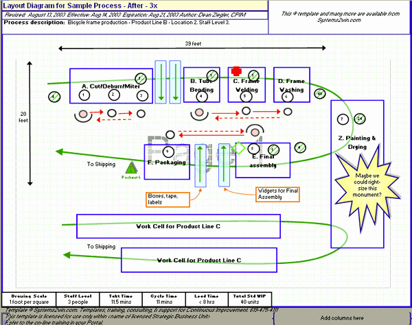 Standard Work Template for Office Best Of Reducción De Plazos De Entrega