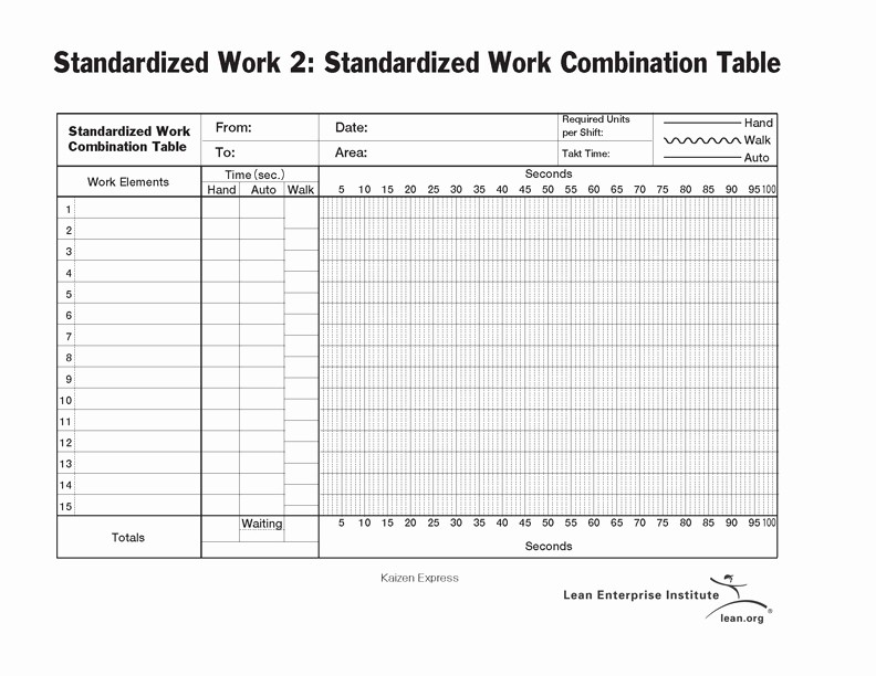 Standard Work Template for Office Best Of What is A Standardized Work Bination Sheet