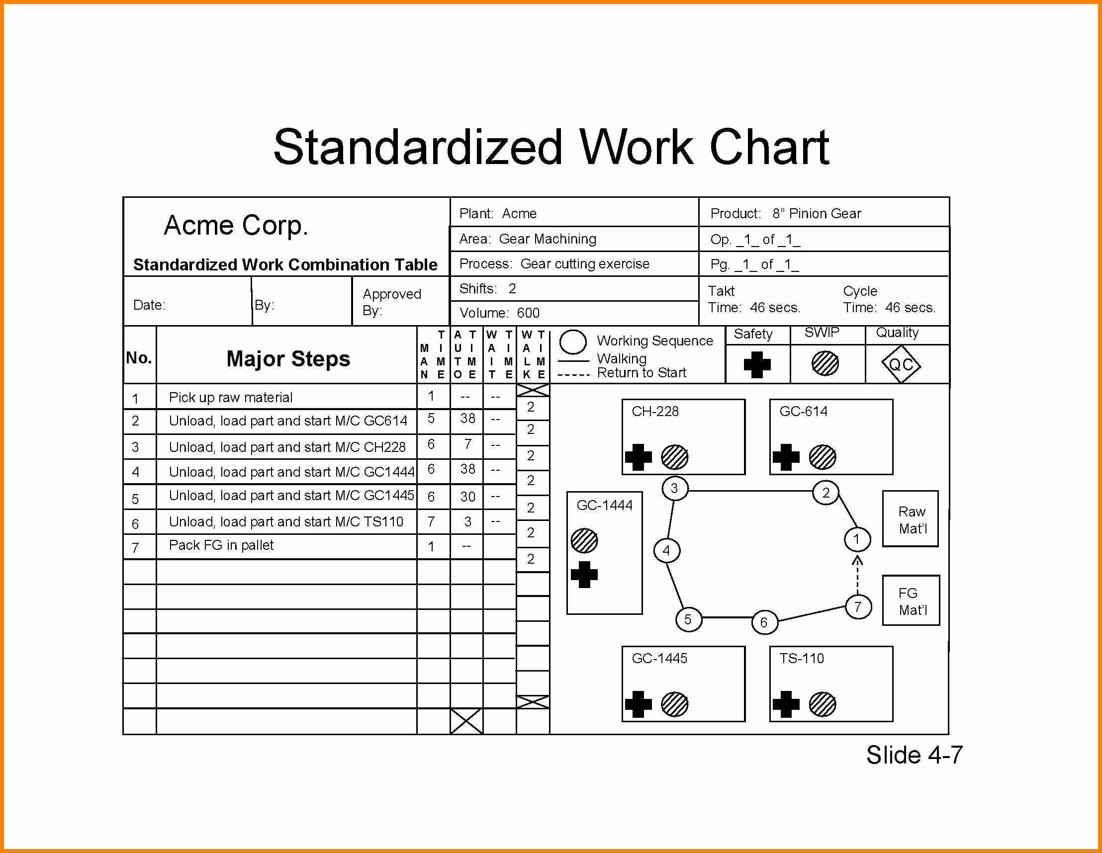 Standard Work Template for Office Elegant 6 Standard Work Templates