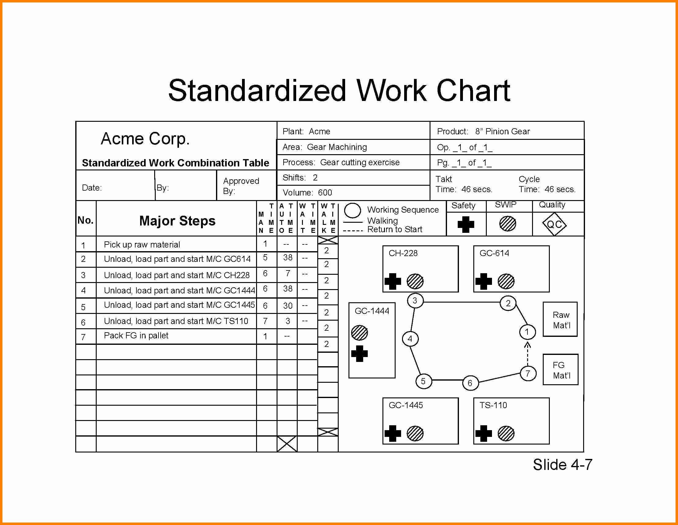 Standard Work Template for Office Elegant 6 Standard Work Templates