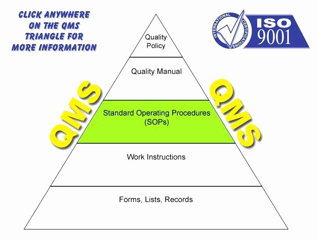standard work template for office manufacturing instructions free