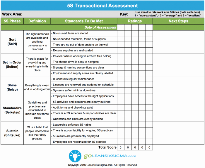 Standard Work Template for Office Fresh 100 Free Lean Six Sigma Templates Goleansixsigma