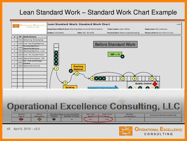 Standard Work Template for Office New 6 Standard Work Templates
