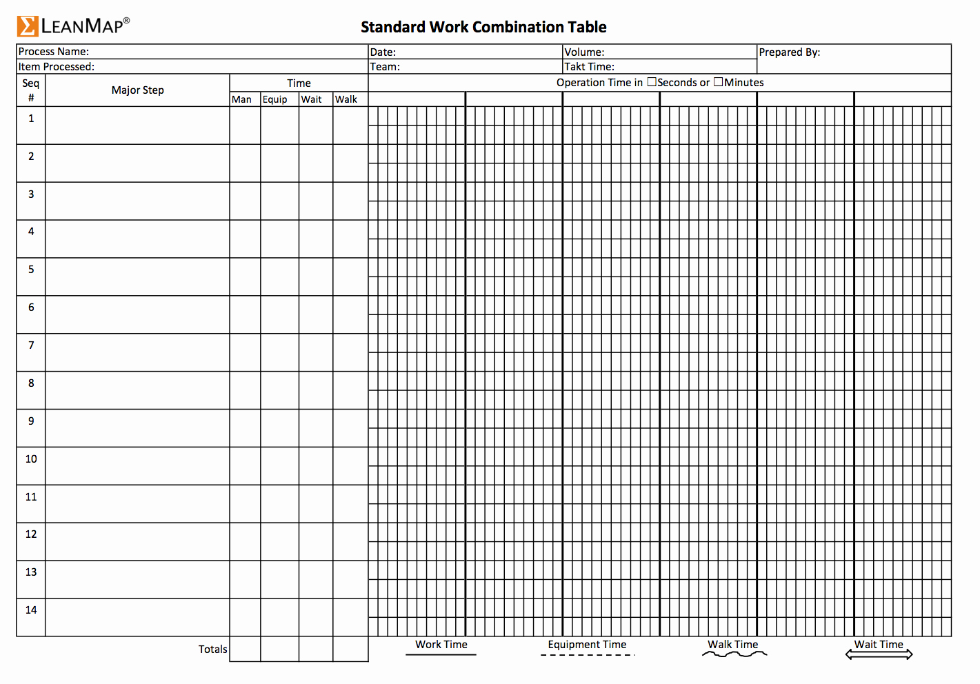 Standard Work Template for Office New Lean Standard Work Template Excel Lean Leader Standard