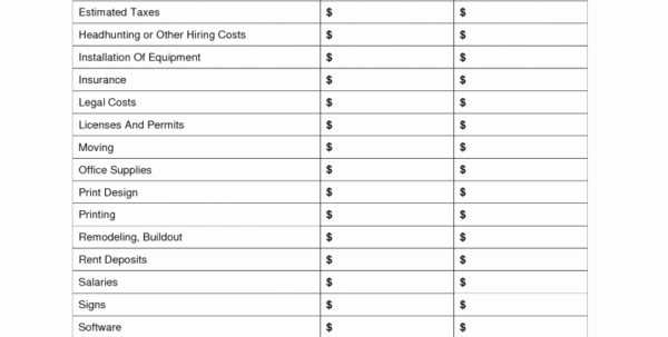 Startup Expenses and Capitalization Spreadsheet Awesome Business Startup Costs Spreadsheet Printable Spreadshee