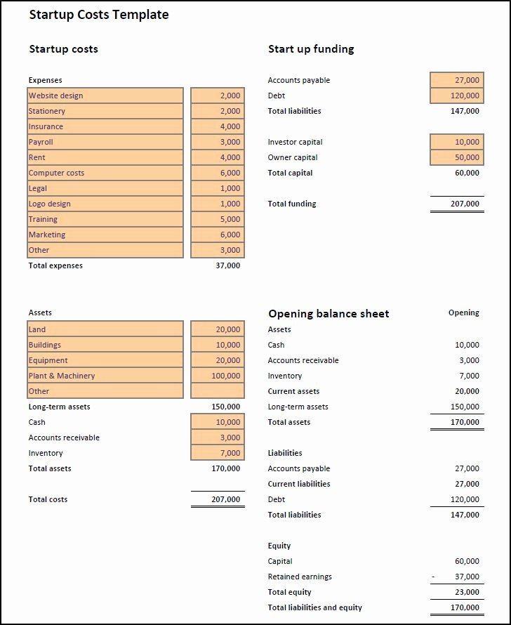 Startup Expenses and Capitalization Spreadsheet Awesome Start Up Costs Calculator
