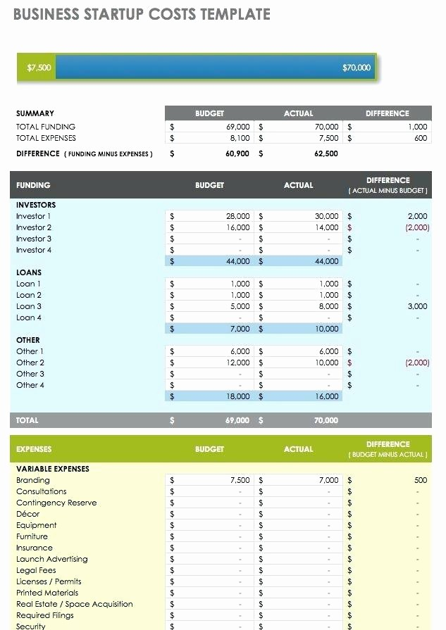 Startup Expenses and Capitalization Spreadsheet Fresh Startup Financials Template Startup Financial Model
