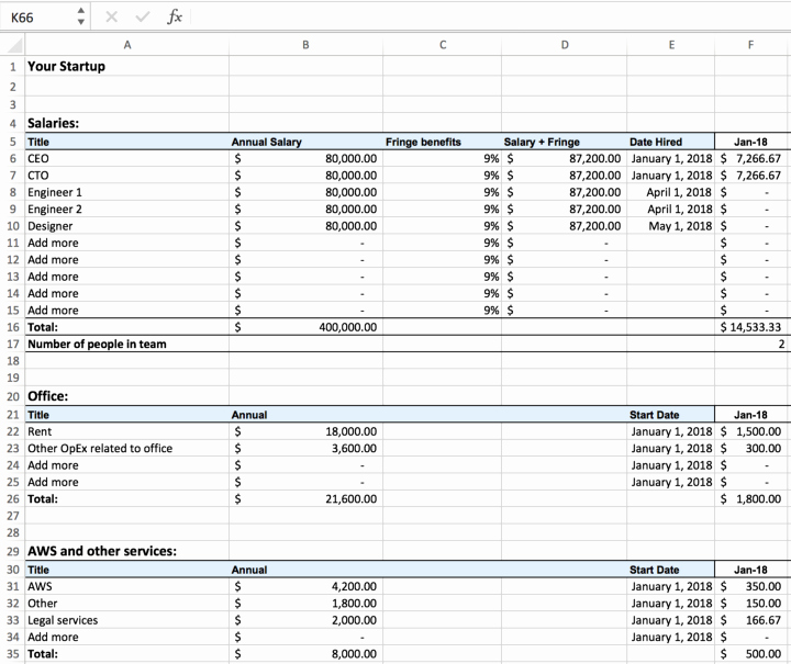Startup Expenses and Capitalization Spreadsheet Luxury Excel for Startups Simple Financial Models and Dashboards