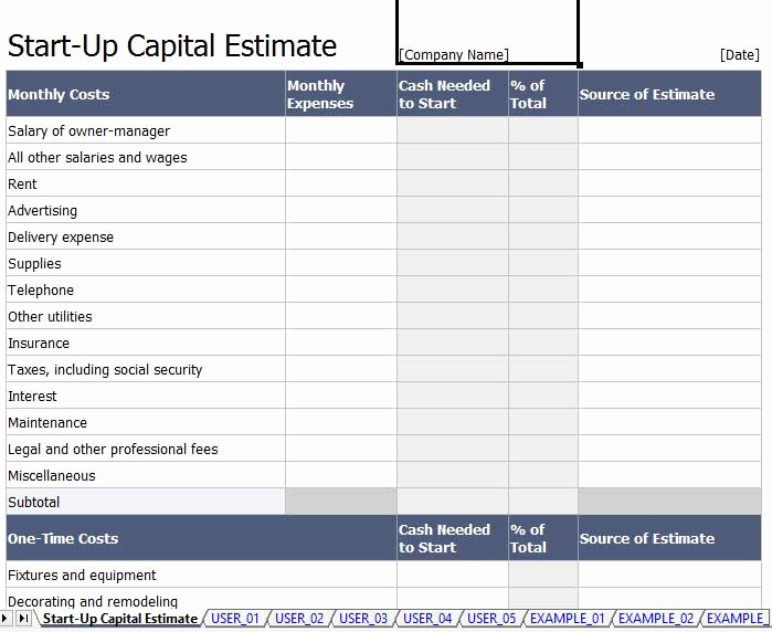 Startup Expenses and Capitalization Spreadsheet New 5 Capital Expenditure Bud Template Excel