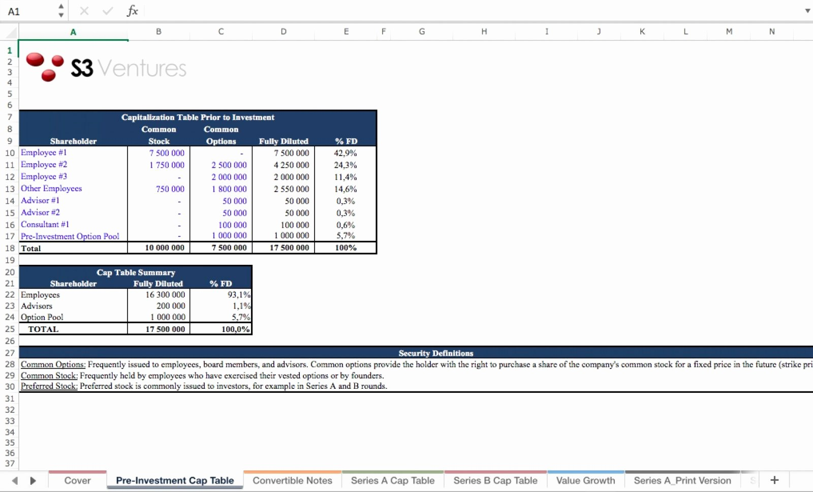 Startup Expenses and Capitalization Spreadsheet New Stock Valuation Spreadsheet