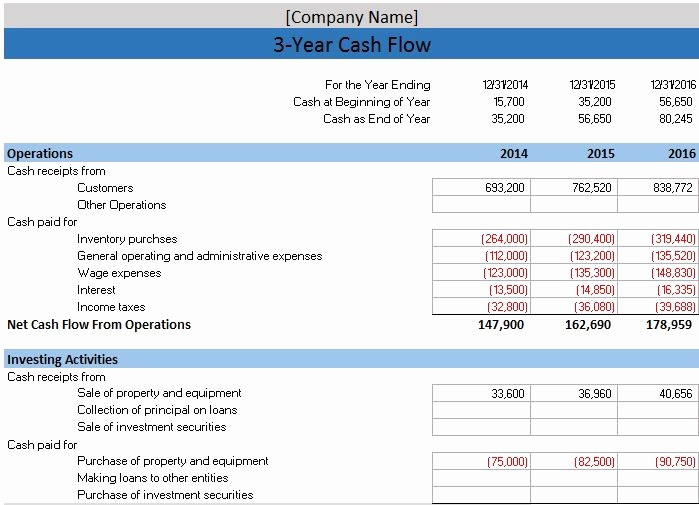 Statement Of Account Template Excel Lovely Free Accounting Templates In Excel