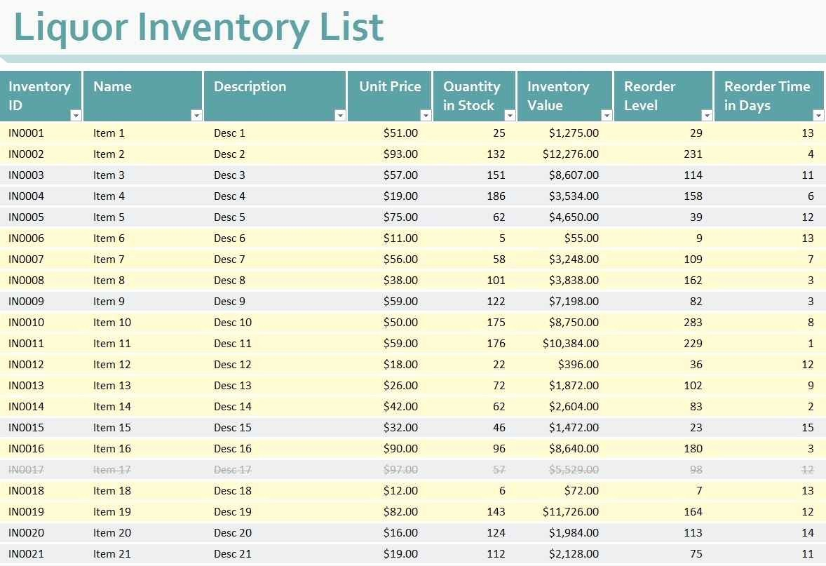 Stock Management In Excel Sheet Awesome Fuel Inventory Management Spreadsheet – Spreadsheet Template