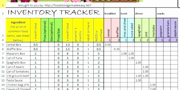 Stock Management In Excel Sheet Best Of Sample Excel Spreadsheet Templates Inventory Template with