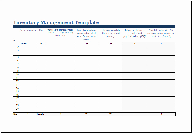 Store Inventory format In Excel Best Of Ms Excel Printable Inventory Management Template