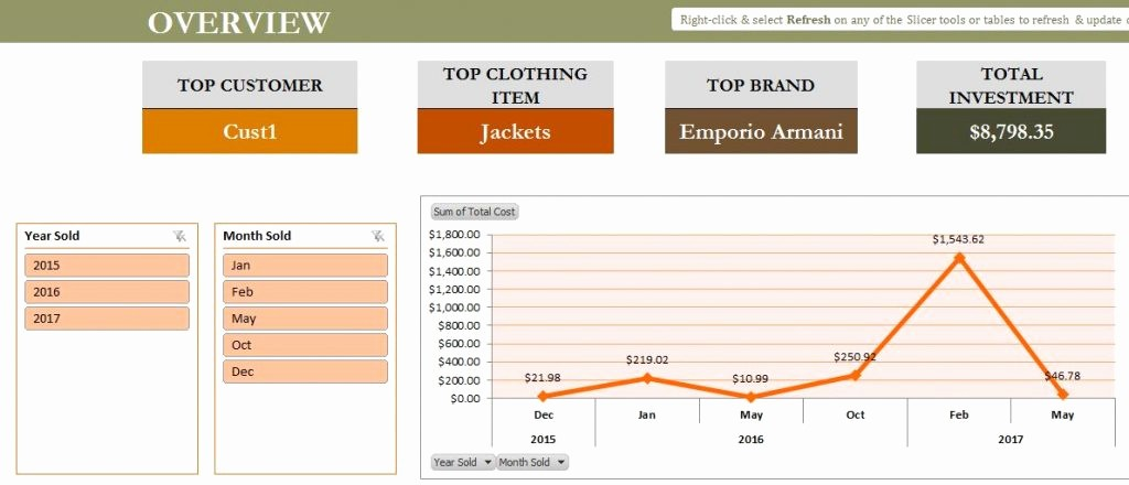 Store Inventory format In Excel Elegant Clothing Store Inventory Keeper Exceltemplates Free Download