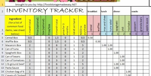Store Inventory format In Excel Elegant Sample Excel File Inventory Spreadsheet Templates for
