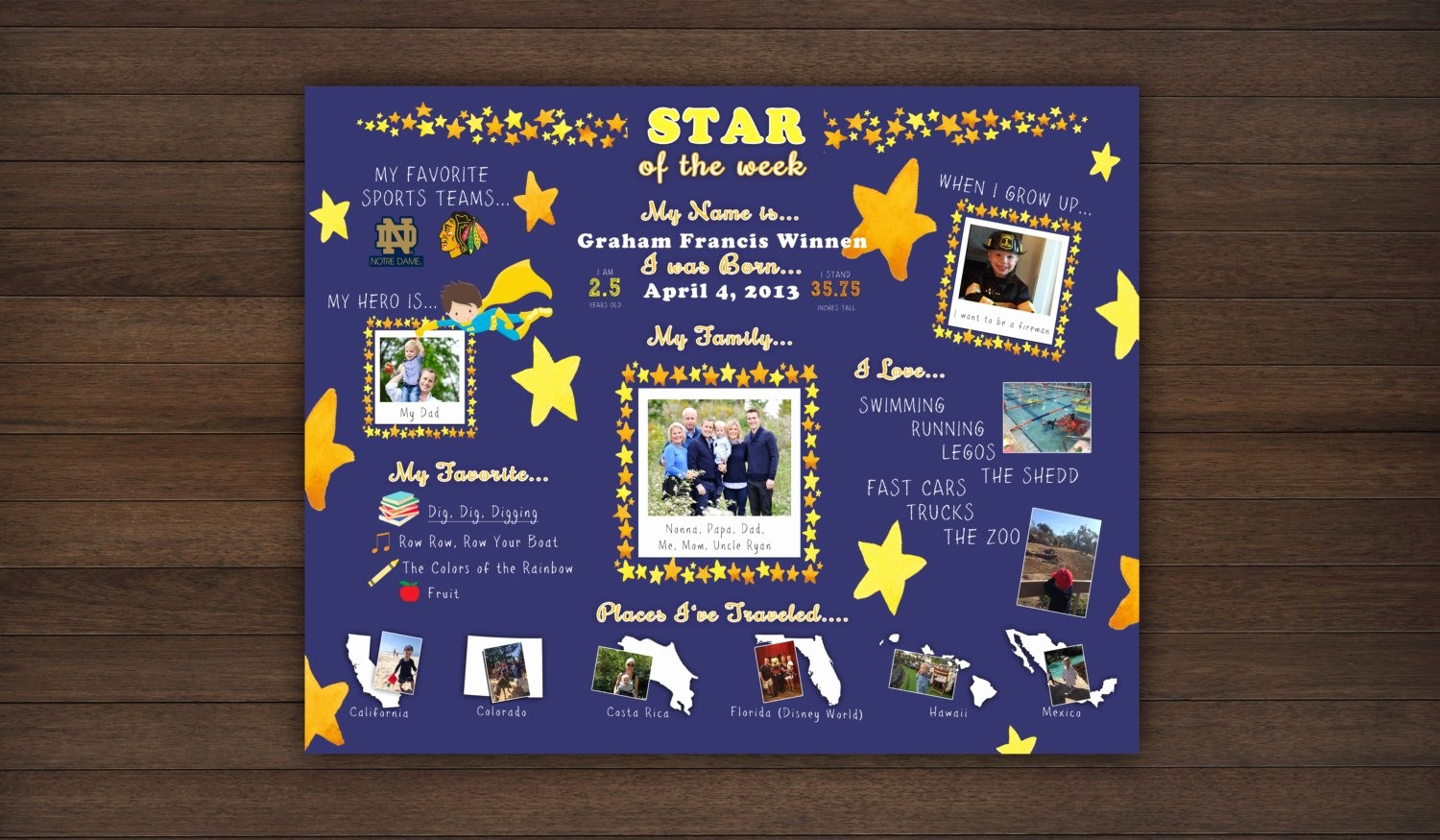 Student Of the Week Posters Awesome Star Of the Week Poster Custom Star Of the Week Preschool