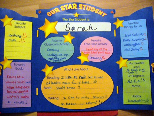 Student Of the Week Posters Unique From Homeschooled Student to Homeschooling Mom Going Full
