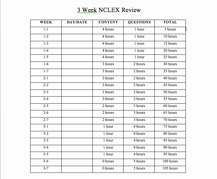 Study Plan Template for Students Inspirational Tales From the Graveyard Shift Study Plan for Studying