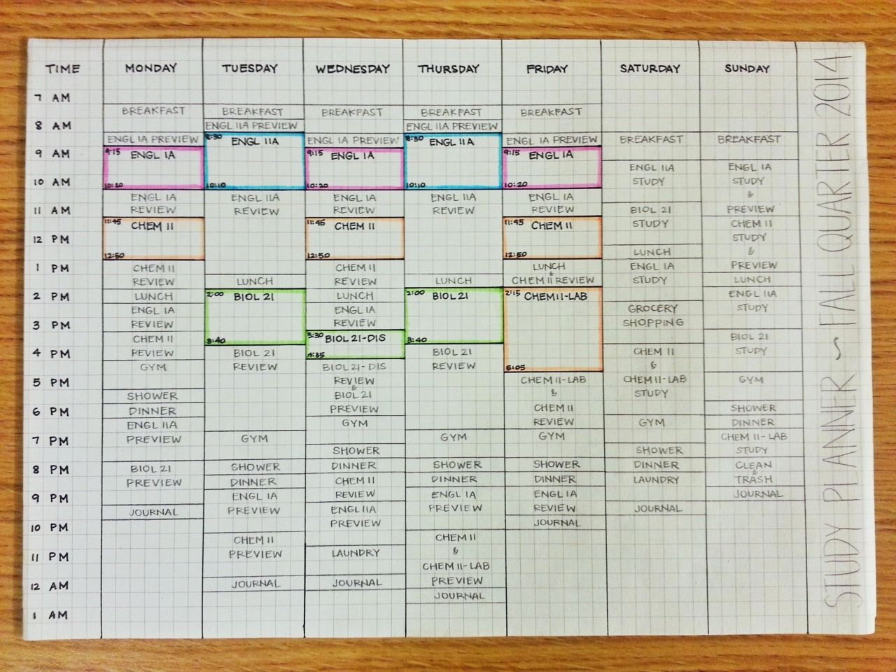 Study Plan Template for Students Luxury Studyforwhatmatters Updated Study Schedule Study