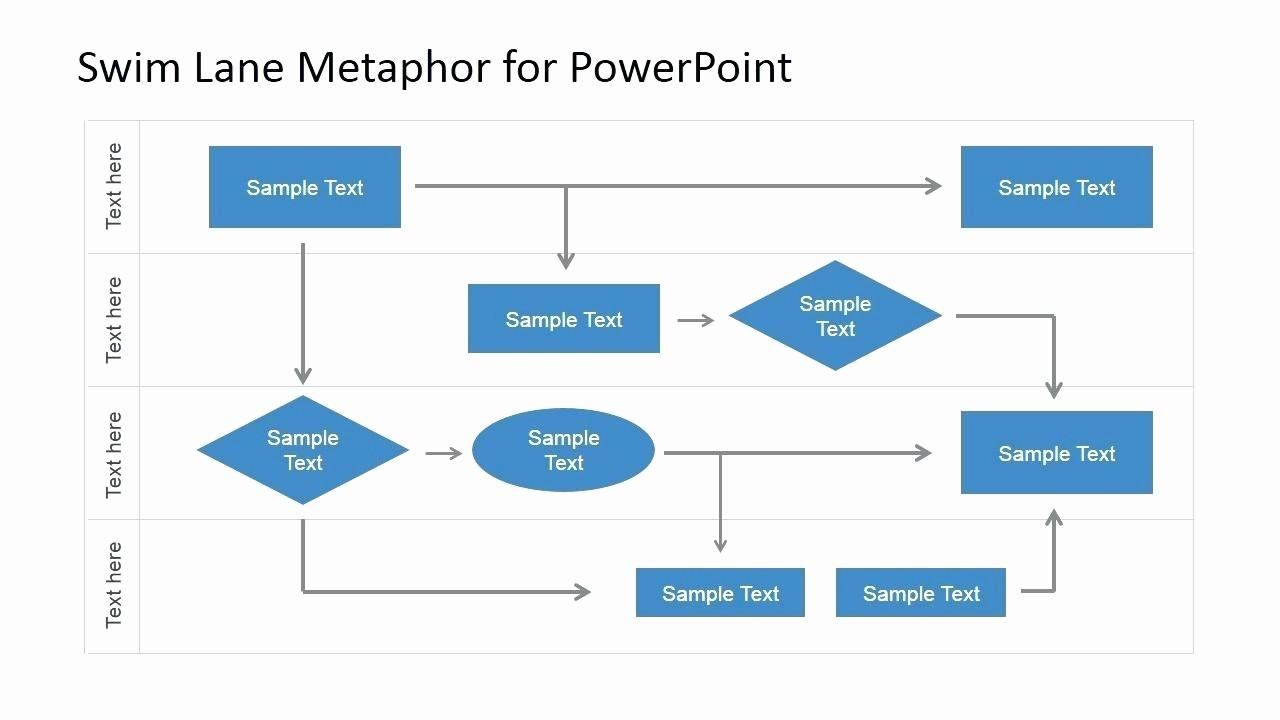 Swim Lane Diagram Ppt Template Best Of Template Swim Lane Diagram Powerpoint Template