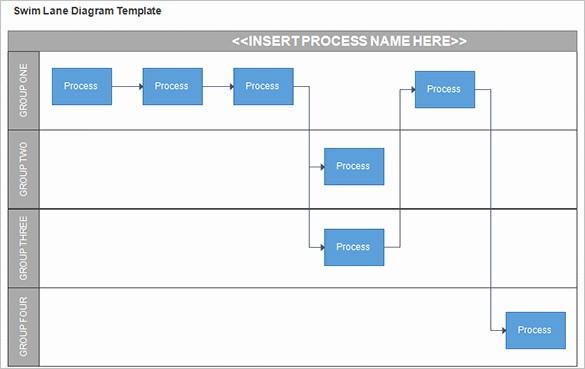 Swim Lane Diagram Ppt Template Elegant 28 Microsoft Powerpoint Templates