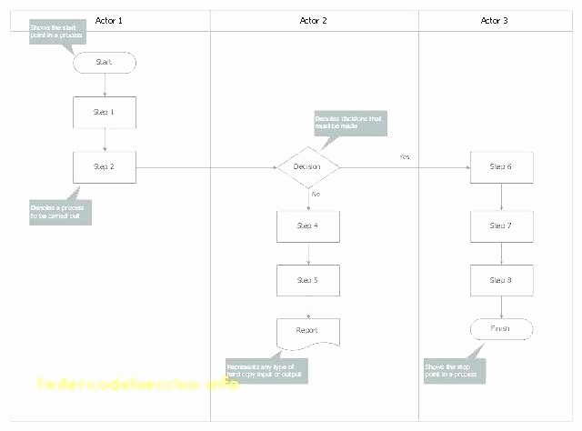 Swim Lane Diagram Ppt Template Elegant Excel Flowchart Template Swim Lane Diagram Sample