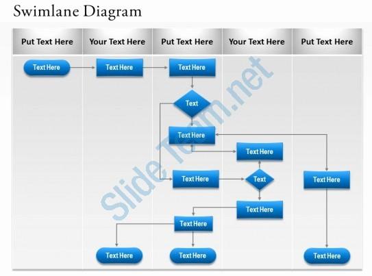 Swim Lane Diagram Ppt Template Elegant Powerpoint Swimlane Template Swimlanes Powerpoint Business
