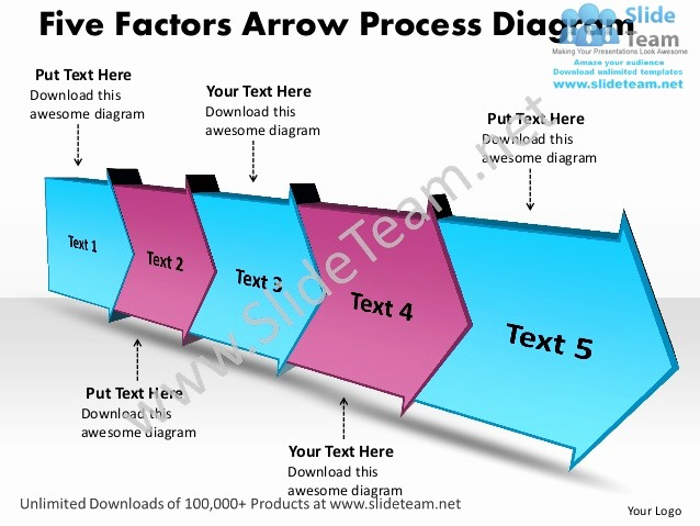 Swim Lane Diagram Ppt Template Inspirational Ppt Five Factors Arrow Process Swim Lane Diagram