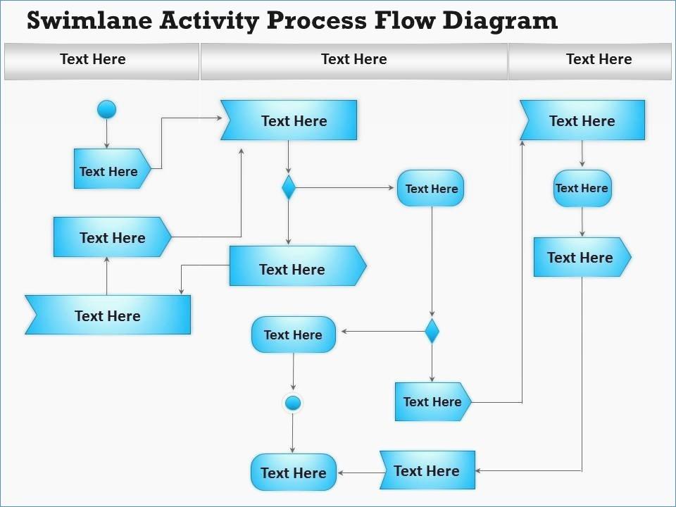 Swim Lane Diagram Ppt Template Inspirational Swim Lane Diagram Powerpoint Template – Harddancefo