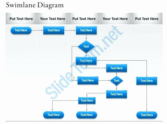 Swim Lane Diagram Ppt Template Inspirational Swim Lane Diagram Template New Repair Service Flow Chart