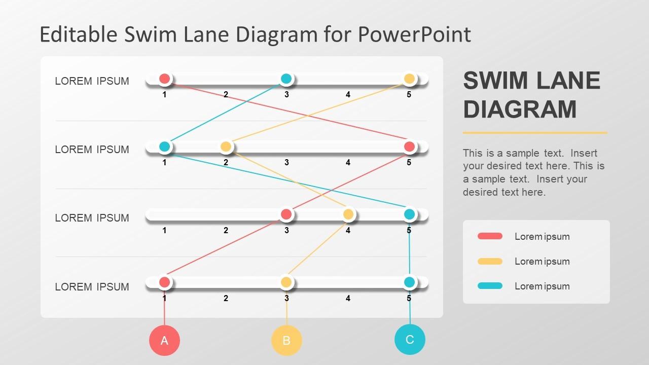 Swim Lane Diagram Ppt Template Lovely Editable Swim Lane Diagram for Powerpoint Slidemodel