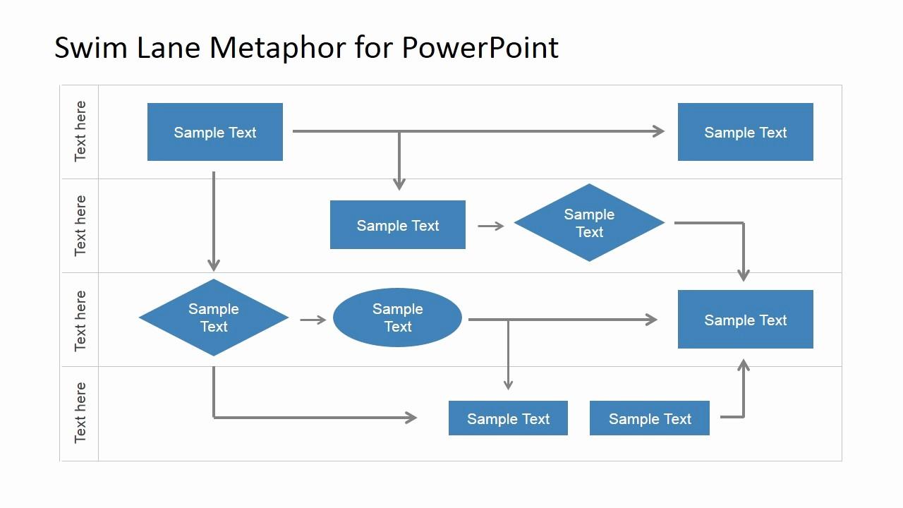 Swim Lane Diagram Ppt Template Lovely Swim Lane Diagram for Powerpoint Slidemodel