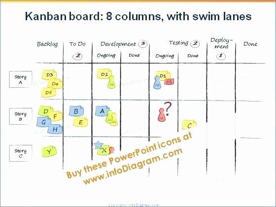 Swim Lane Diagram Ppt Template Lovely Swim Lane Diagram Template New Repair Service Flow Chart