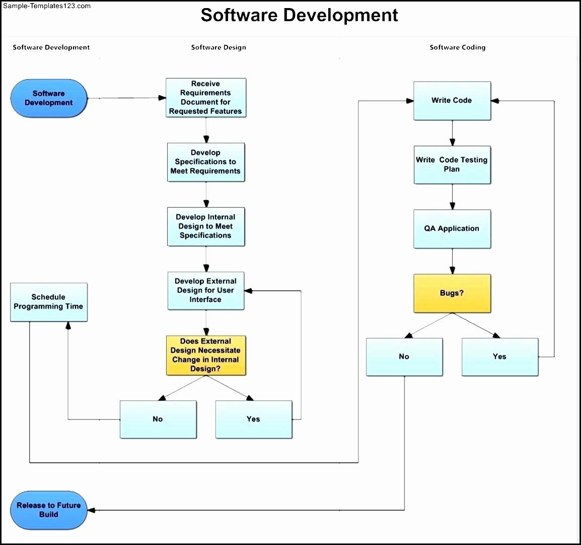 Swim Lane Diagram Ppt Template New Template Swimlanes In Powerpoint Template
