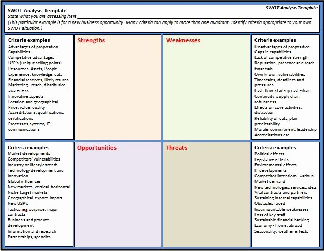 Swot Analysis Template Microsoft Word Awesome 40 Free Swot Analysis Templates In Word Demplates