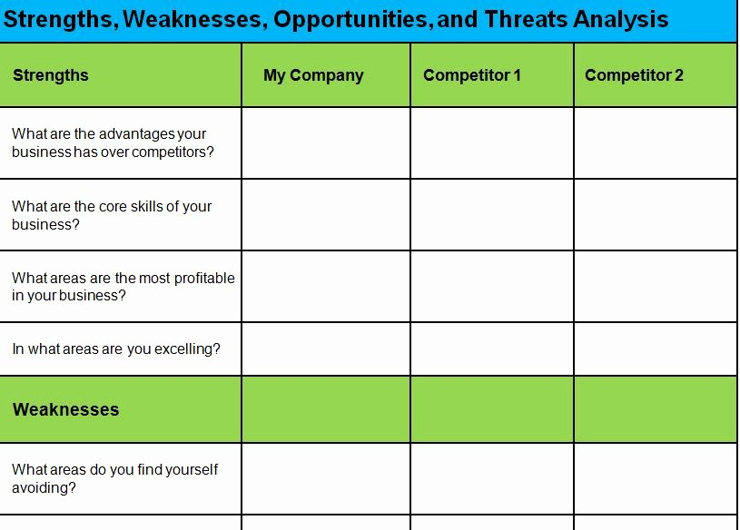 Swot Analysis Template Microsoft Word Awesome Swot Analysis Template Word