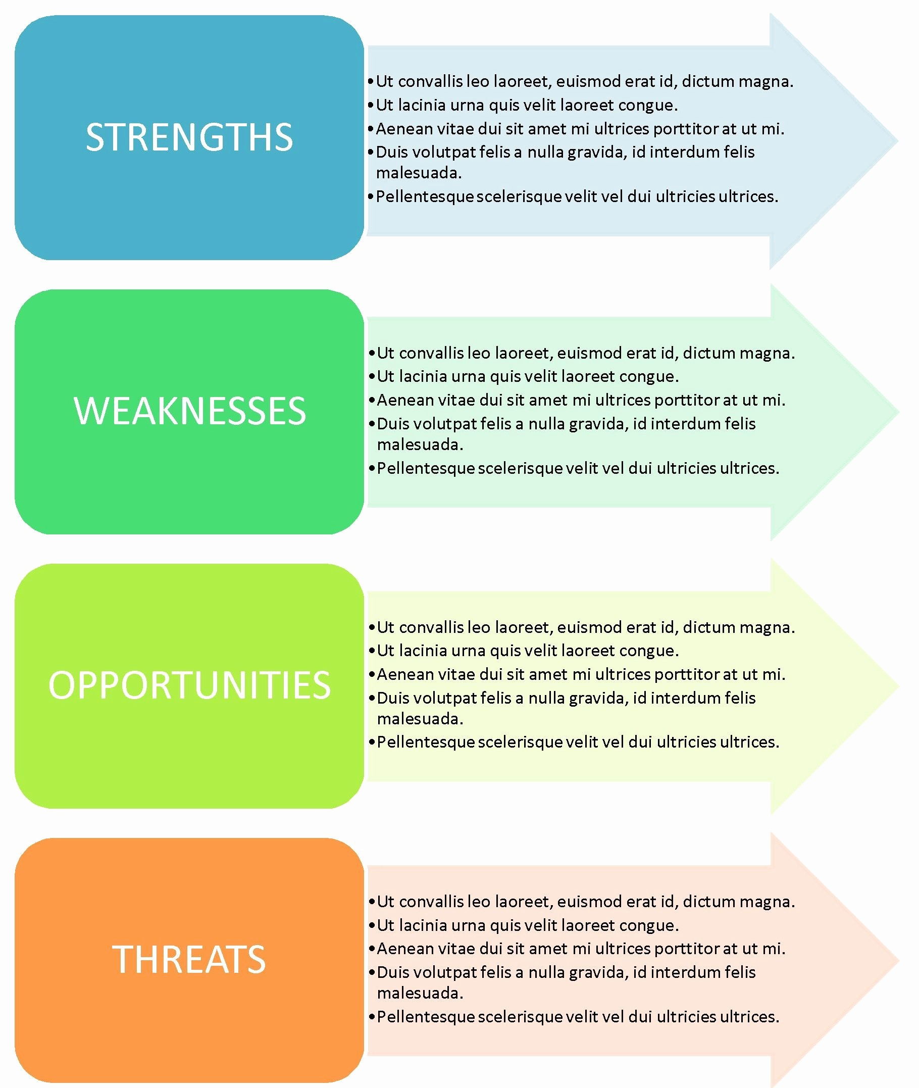 Swot Analysis Template Microsoft Word Best Of 40 Free Swot Analysis Templates In Word Demplates