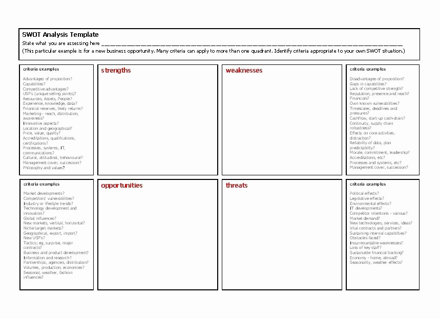 Swot Analysis Template Microsoft Word Elegant 40 Powerful Swot Analysis Templates & Examples