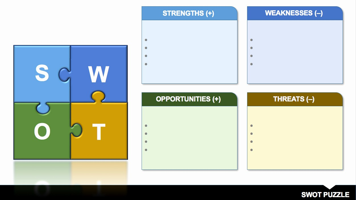 Swot Analysis Template Microsoft Word Inspirational 14 Free Swot Analysis Templates Smartsheet