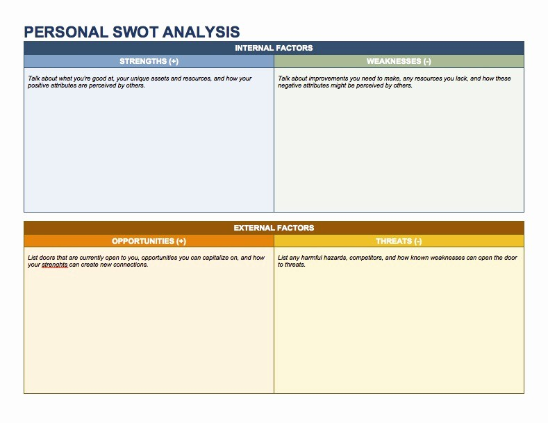 Swot Analysis Template Microsoft Word Lovely 14 Free Swot Analysis Templates – Smartsheet with Regard