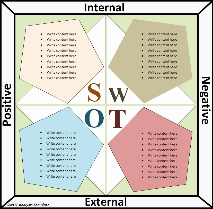 Swot Analysis Template Microsoft Word Lovely 40 Free Swot Analysis Templates In Word Demplates