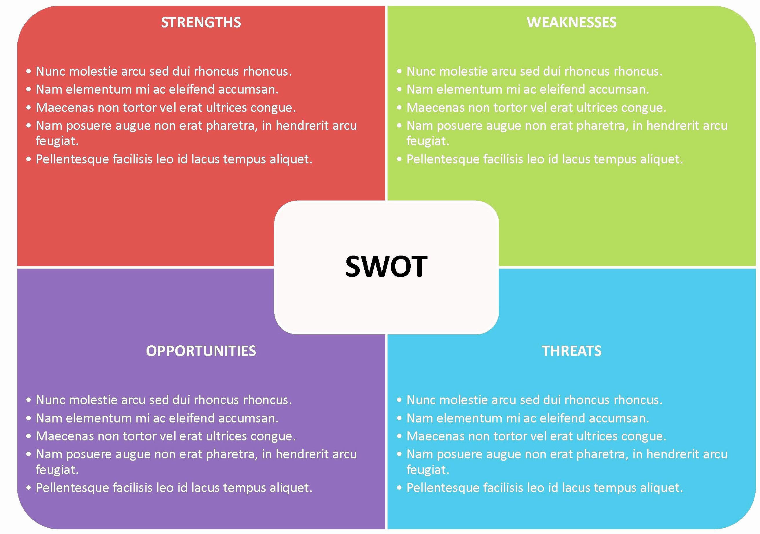 Swot Analysis Template Microsoft Word Luxury Microsoft Swot 23 Microsoft Word Swot Analysis Templates