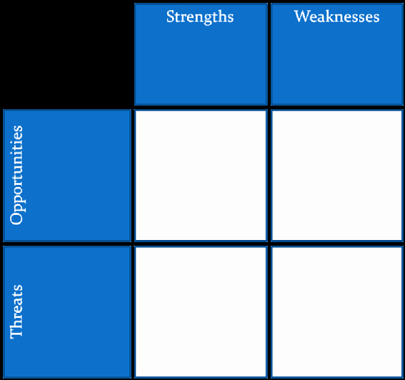 Swot Analysis Template Microsoft Word Luxury Swot Analysis Template